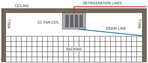 Questions? Click for help with Ceiling Refrigeration Lines Wine Cabinet Cooler  Series