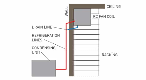 Questions? Click here for assistance with the Condensing Unit Wiring Diagram Rack Mount - RM Series Custom Wine Cellar Refrigeration Units