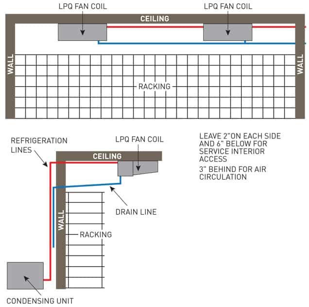 VRM Wine Cellar Cooling Units Med - High Temp Locations Fan Coil Condensing Unit Wiring Diagram on