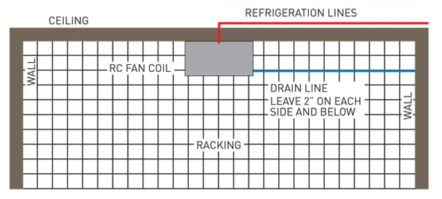 Question? Click here to get help with the Refrigeration lines installation diagram Rack Mount- RM Series Wine Cellar Refrigeration Units