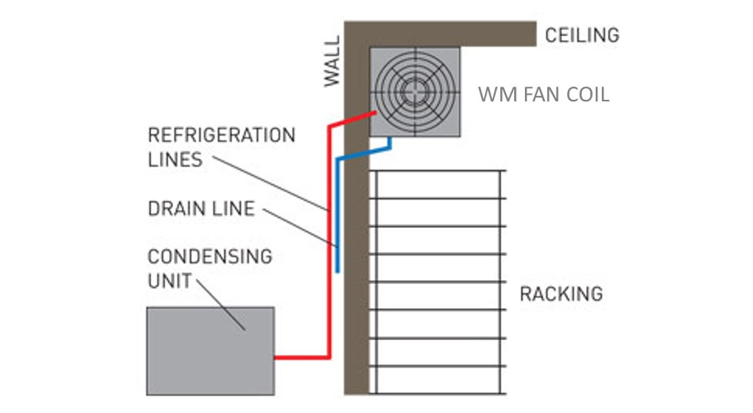 Split Systems For Wine Cellar Cooling Units