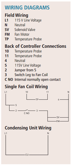 CTE Horizontal Wiring Diagrams