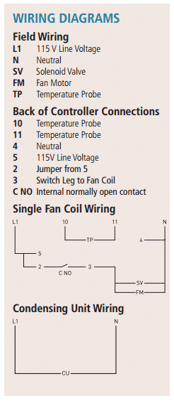 CTE Vertical Wiring Diagrams